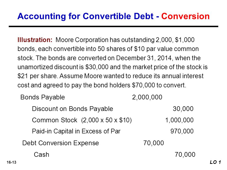 Accounting for Convertible Debt - Conversion