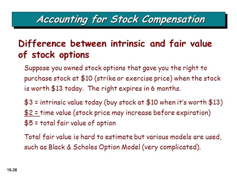Accounting stock options example