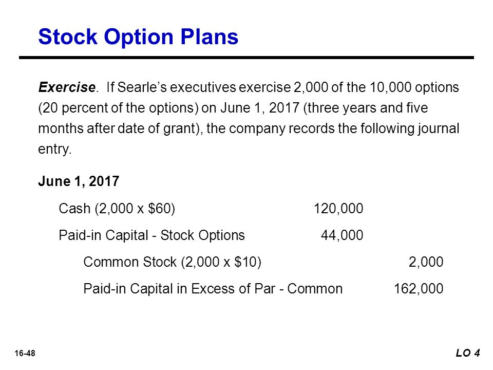 Company stock options exercise