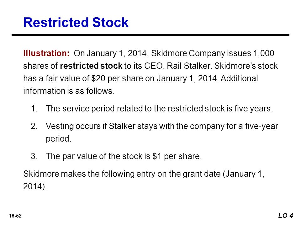 Restricted Stock