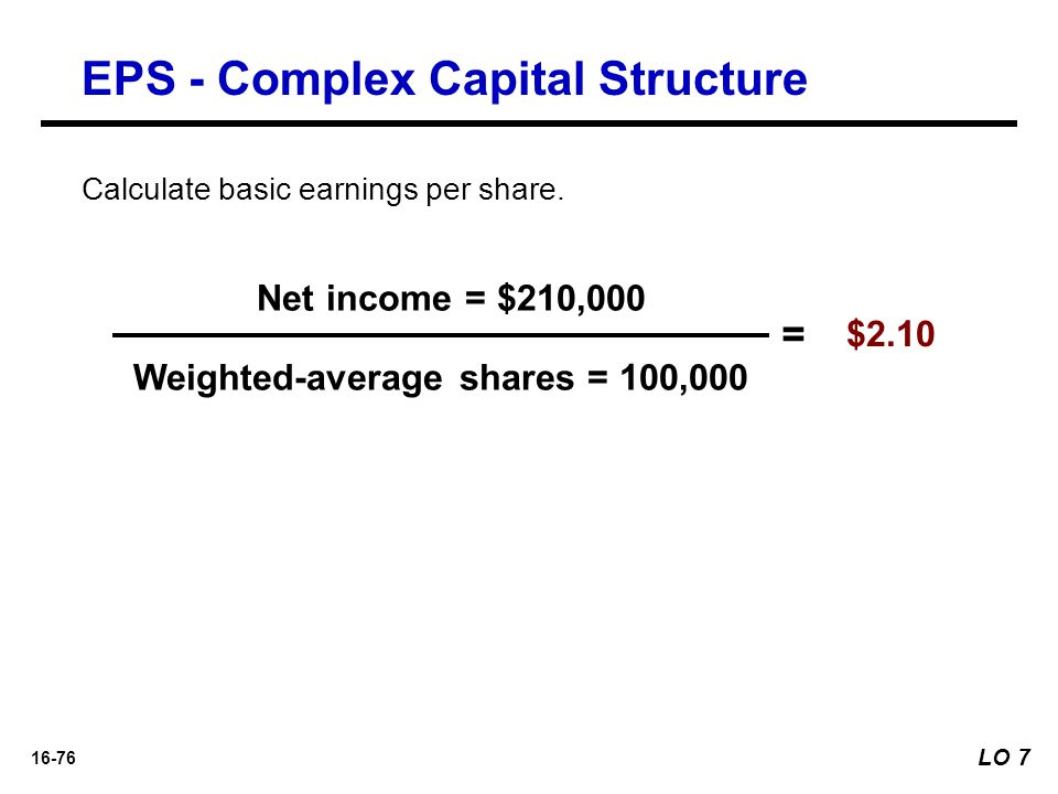 Weighted-average shares = 100,000