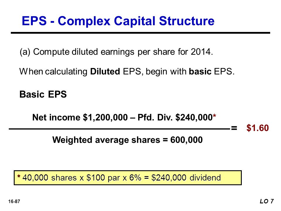 Weighted average shares = 600,000
