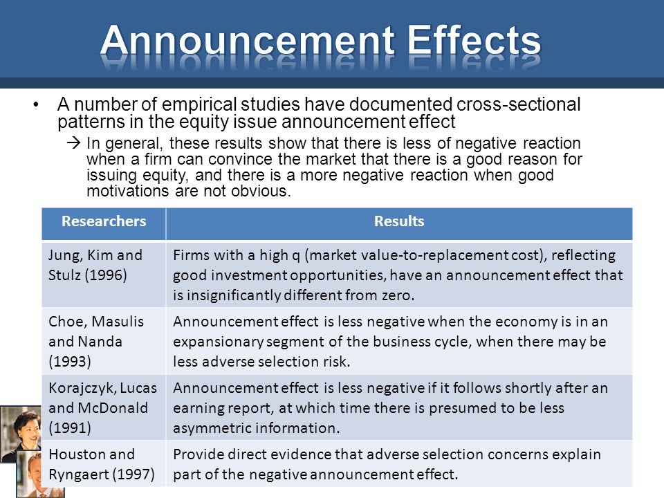 Announcement Effects A number of empirical studies have documented cross-sectional patterns in the equity issue announcement effect.