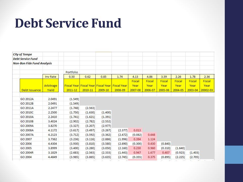 Debt Service Fund Debt Service Fund