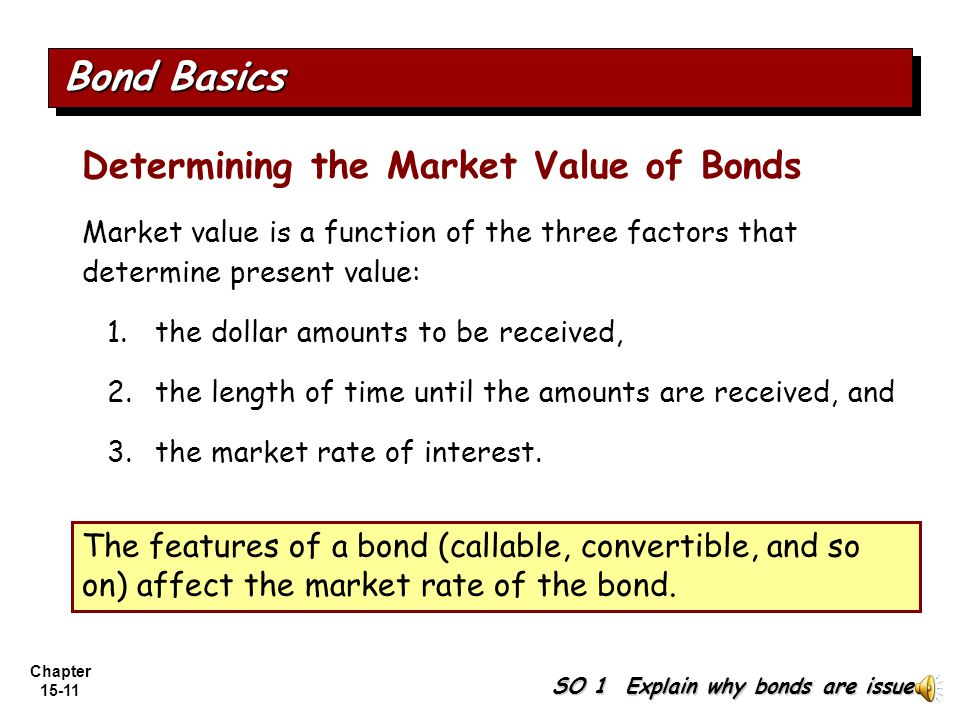 Bond Basics Determining the Market Value of Bonds