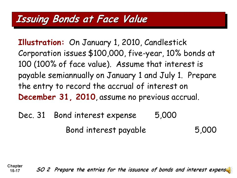 Issuing Bonds at Face Value