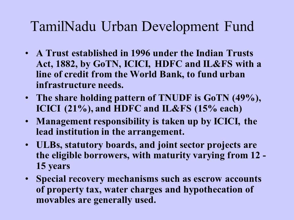 TamilNadu Urban Development Fund