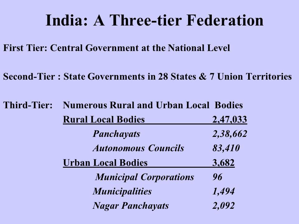 India: A Three-tier Federation