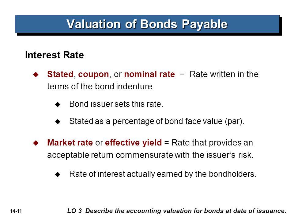 valuation of bonds