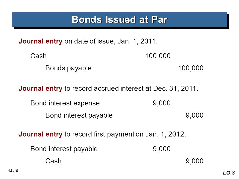 Bonds Issued at Par Journal entry on date of issue, Jan. 1, 2011.