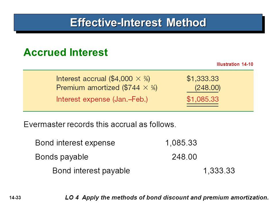 Effective-Interest Method