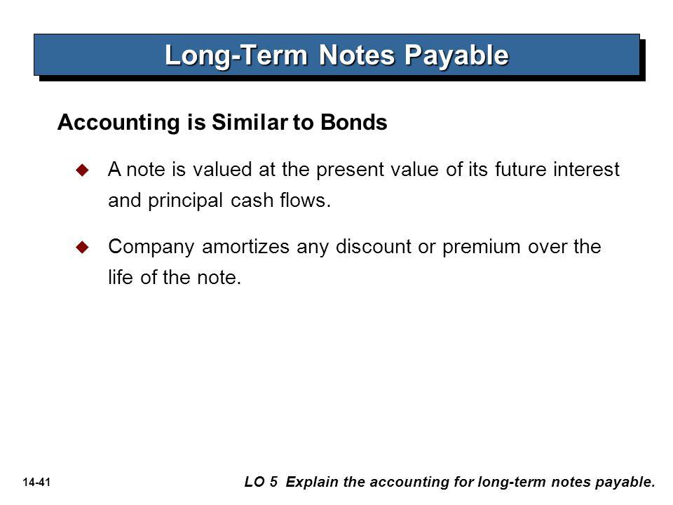 Long-Term Notes Payable