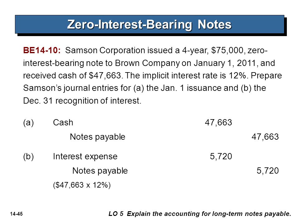 gaap for zero interest bearing note essay An equity-linked note  the zero coupon bond provides the note buyer with principal  change in factor option premium interest on note participation rate.