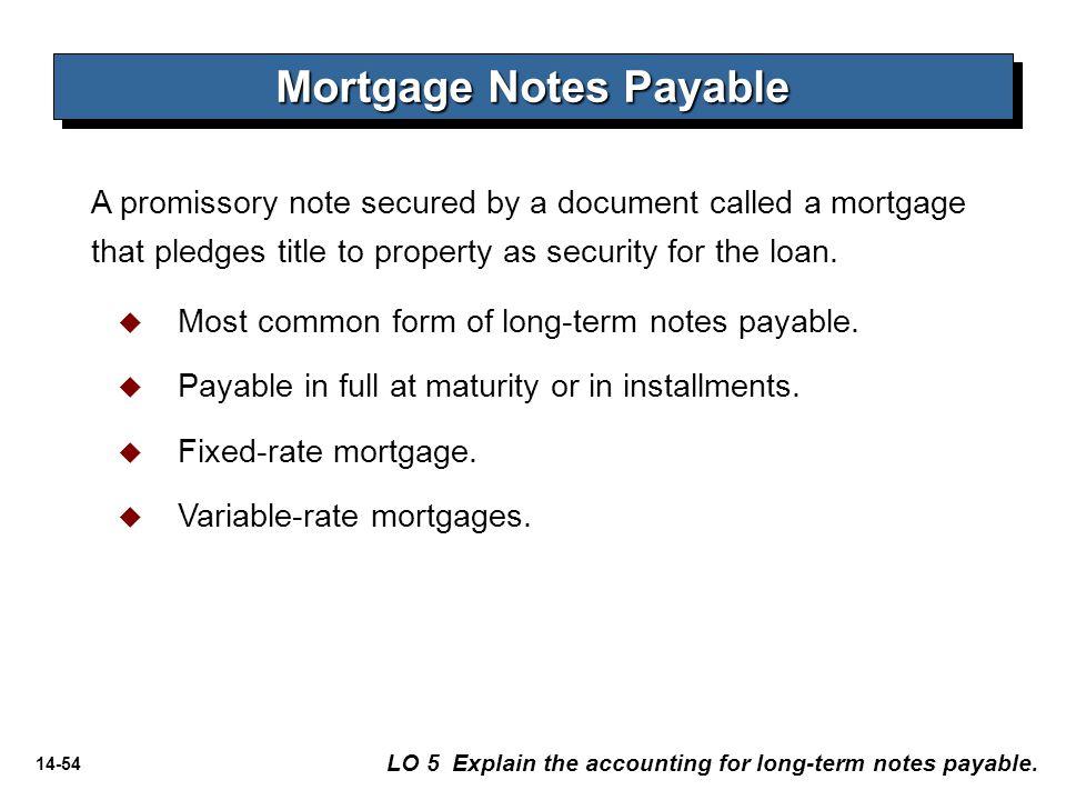 Mortgage Notes Payable