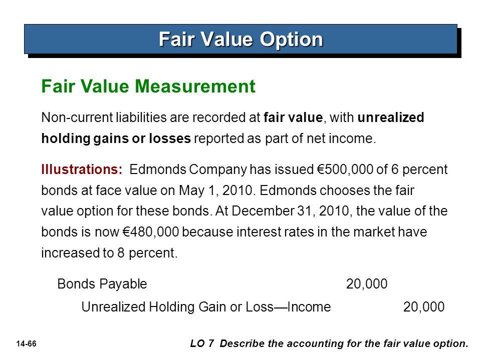 Fair Value Option Fair Value Measurement