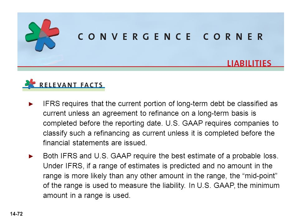 IFRS requires that the current portion of long-term debt be classified as current unless an agreement to refinance on a long-term basis is completed before the reporting date. U.S. GAAP requires companies to classify such a refinancing as current unless it is completed before the financial statements are issued.