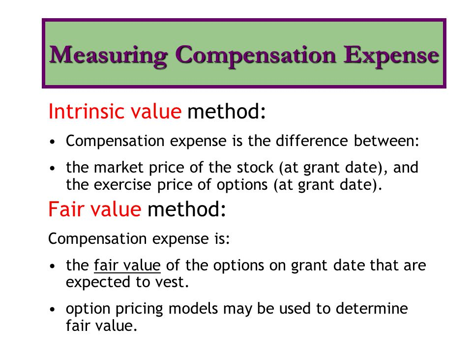 Measuring Compensation Expense