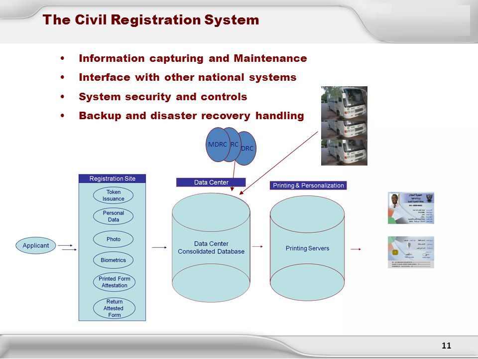 The Civil Registration System