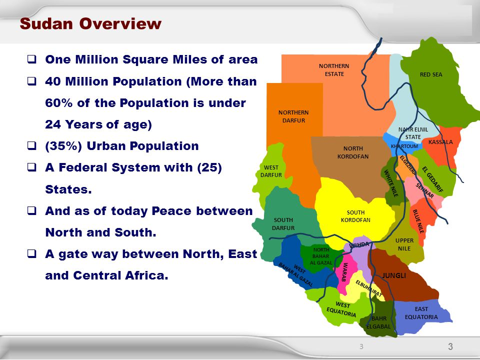Sudan Overview One Million Square Miles of area