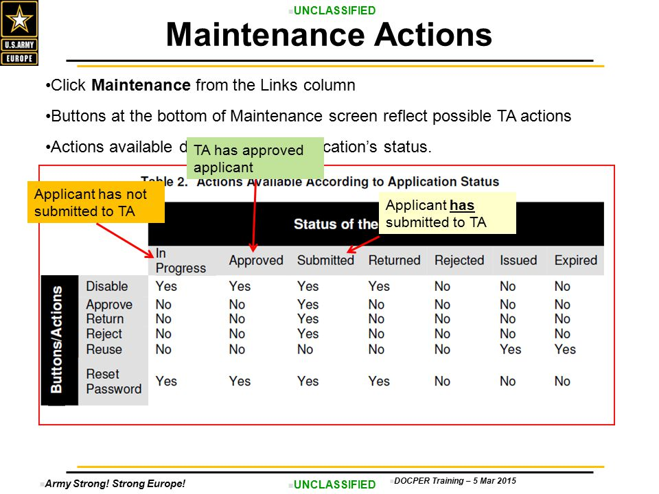 Maintenance Actions Click Maintenance from the Links column