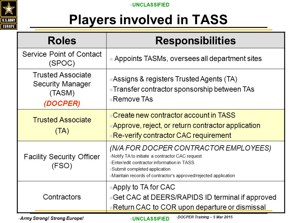 Players involved in TASS