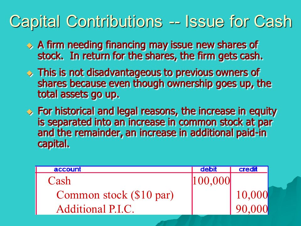 Capital Contributions -- Issue for Cash
