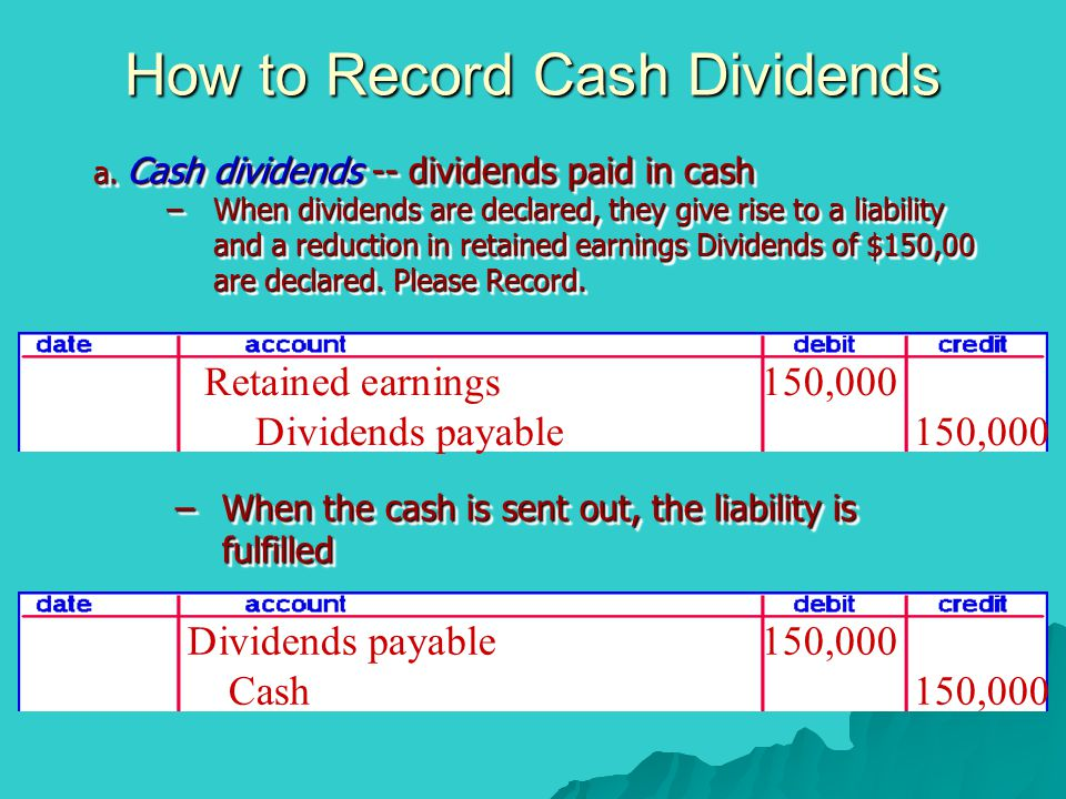 How to Record Cash Dividends