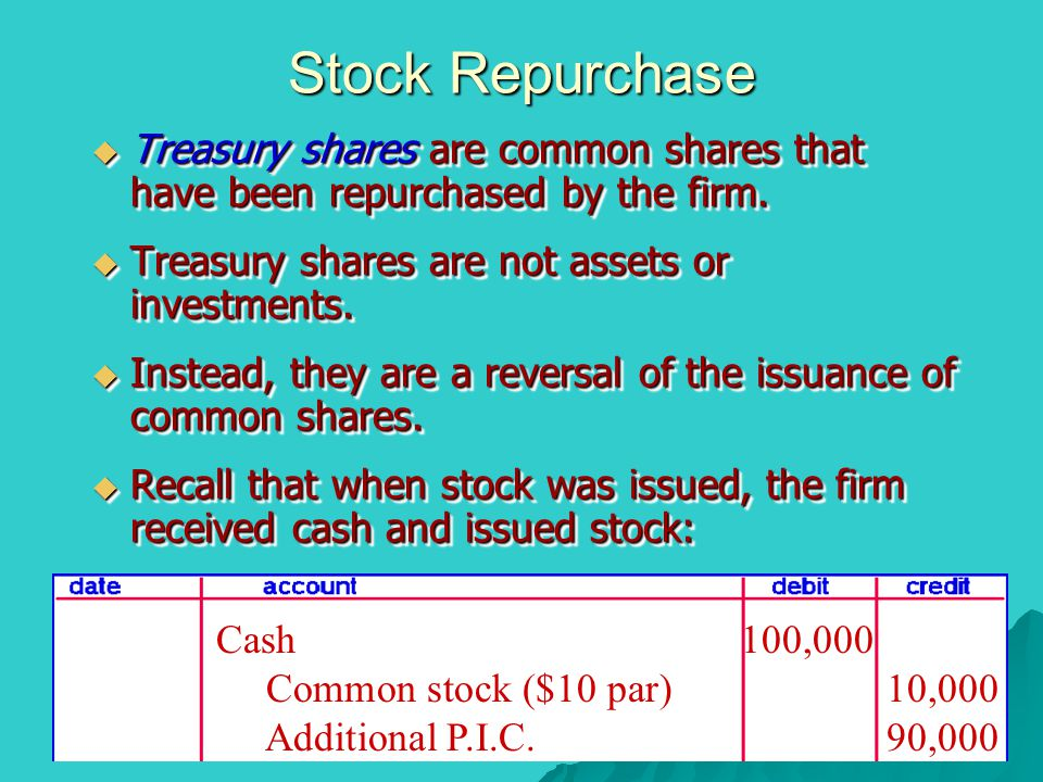 Stock Repurchase Treasury shares are common shares that have been repurchased by the firm. Treasury shares are not assets or investments.