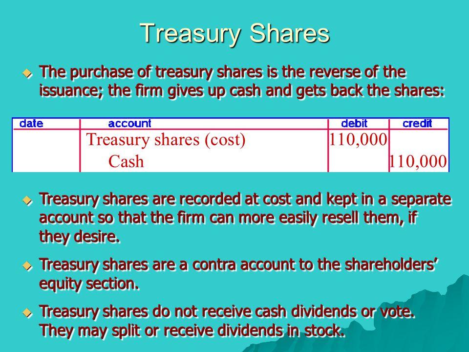 Treasury Shares Treasury shares (cost) 110,000 Cash 110,000