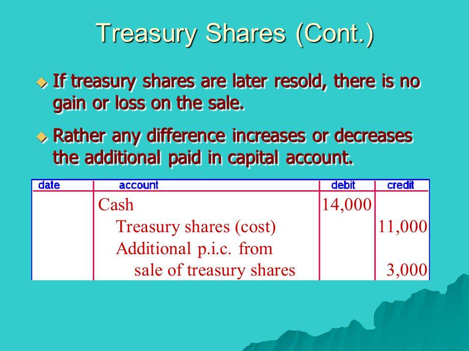 Treasury Shares (Cont.)