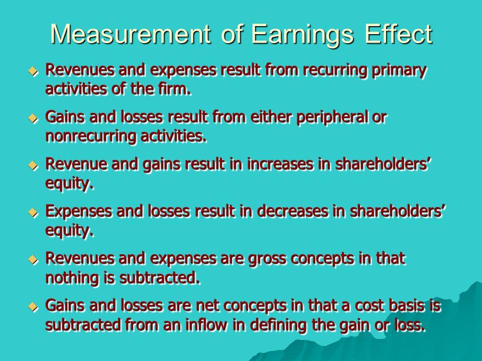 Measurement of Earnings Effect