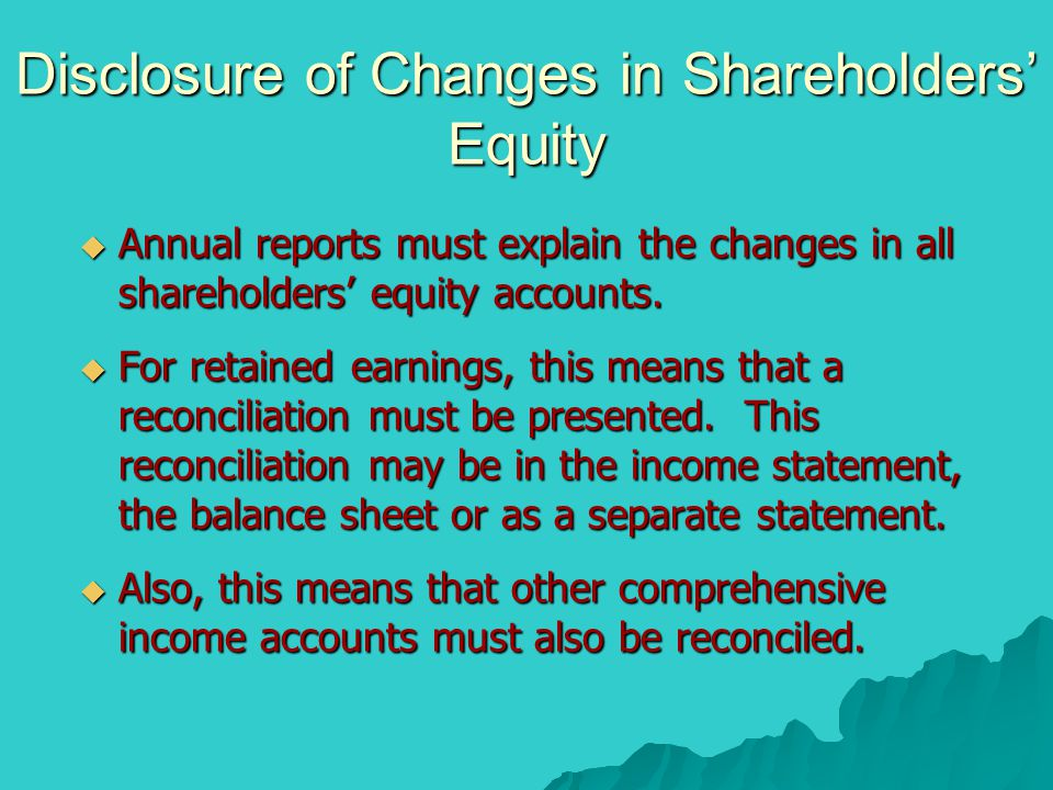Disclosure of Changes in Shareholders' Equity