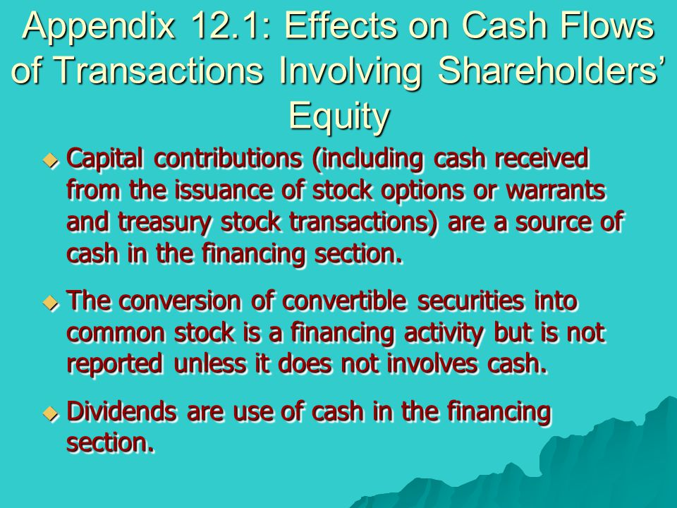 Appendix 12.1: Effects on Cash Flows of Transactions Involving Shareholders' Equity