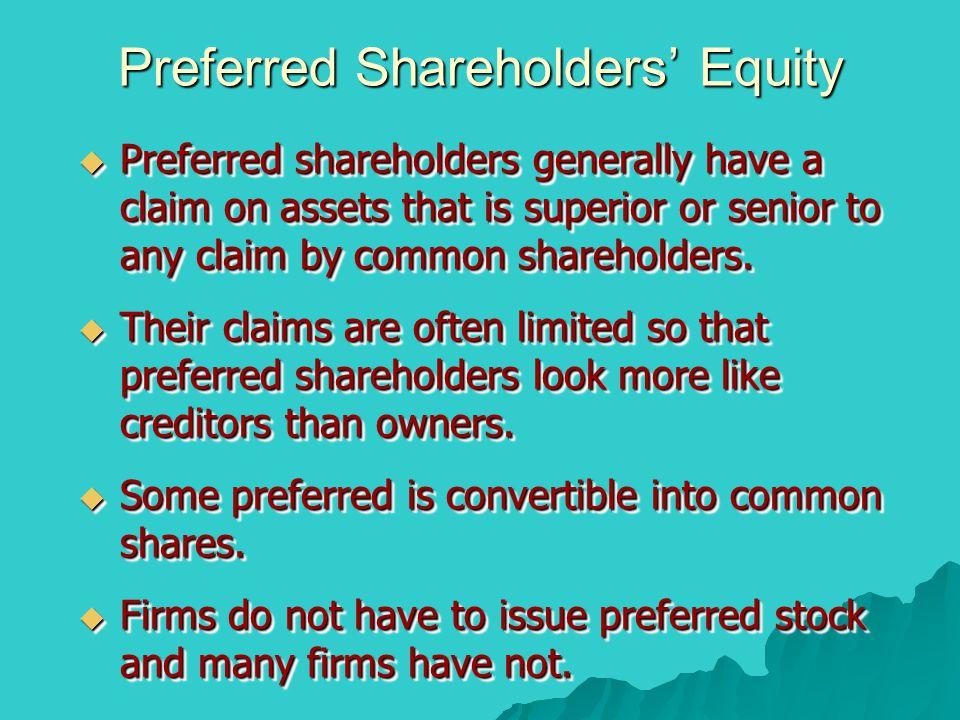 Preferred Shareholders' Equity