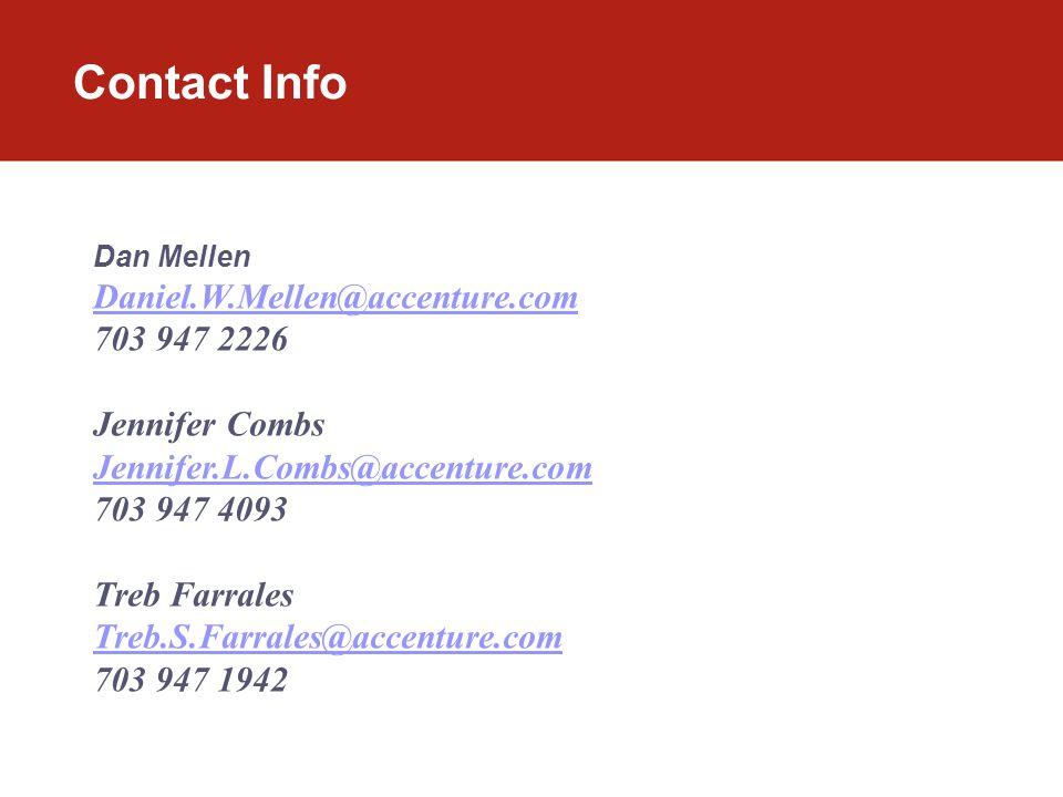 Contact Info Dan Mellen. Daniel.W.Mellen@accenture.com. 703 947 2226. Jennifer Combs. Jennifer.L.Combs@accenture.com.