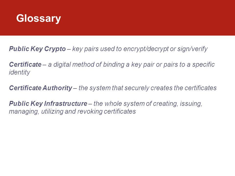 Glossary Public Key Crypto – key pairs used to encrypt/decrypt or sign/verify.