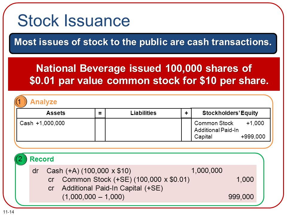 Most issues of stock to the public are cash transactions.