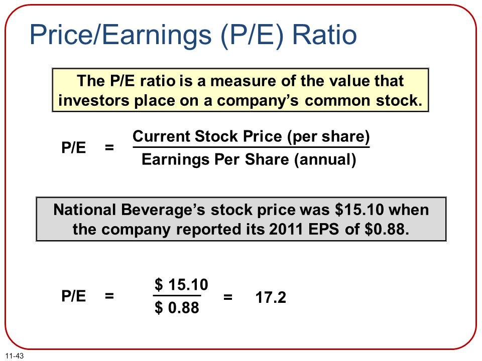 Price/Earnings (P/E) Ratio
