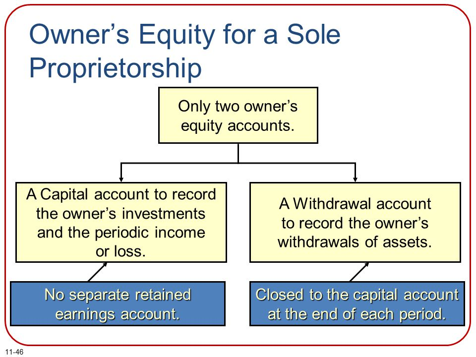 Owner's Equity for a Sole Proprietorship