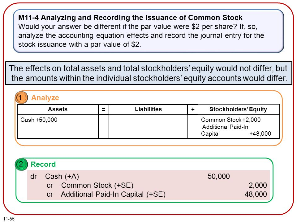 M11-4 Analyzing and Recording the Issuance of Common Stock