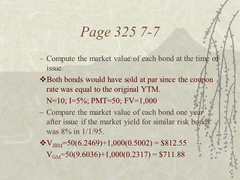 Page 325 7-7 Compute the market value of each bond at the time of issue.