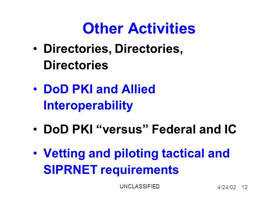 Other Activities Directories, Directories, Directories