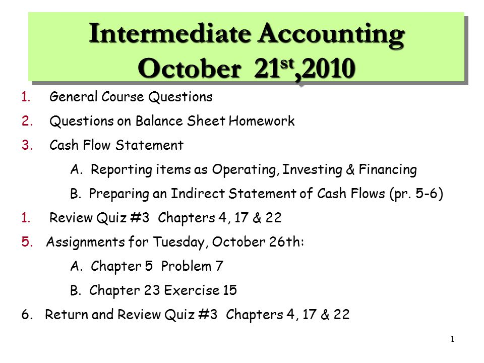 intermediate accounting chapter 1 exercises Intermediate accounting exercise 2-4 assumptions, principles, and constraints presented below are the assumptions, principles, and constraints used in this chapter.