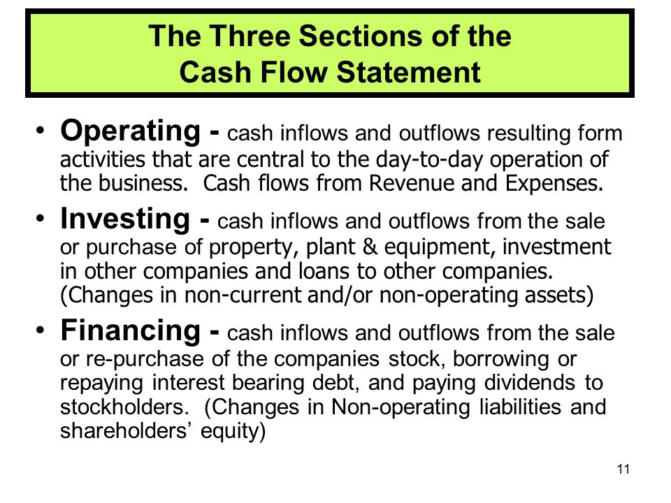 The Three Sections of the Cash Flow Statement