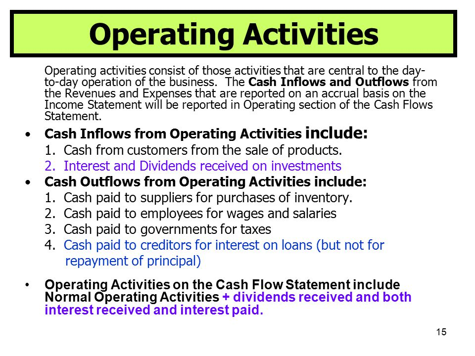 Operating Activities Cash Inflows from Operating Activities include: