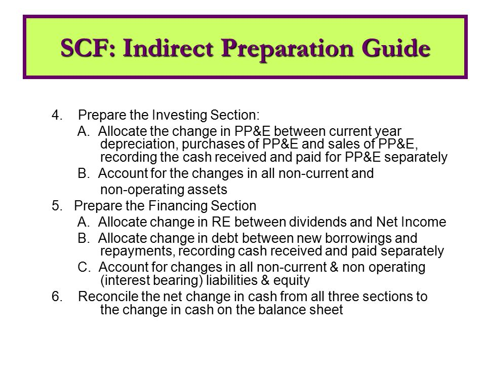 SCF: Indirect Preparation Guide