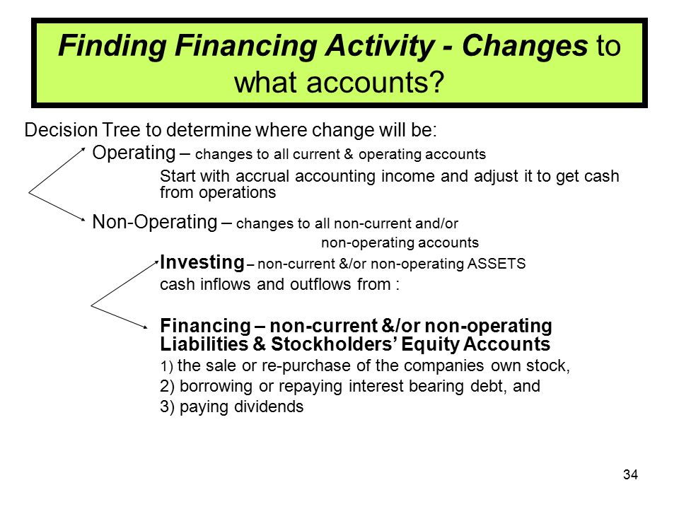 Finding Financing Activity - Changes to what accounts