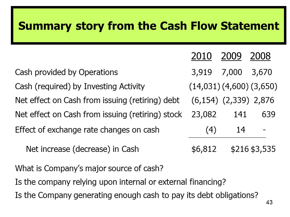 Summary story from the Cash Flow Statement