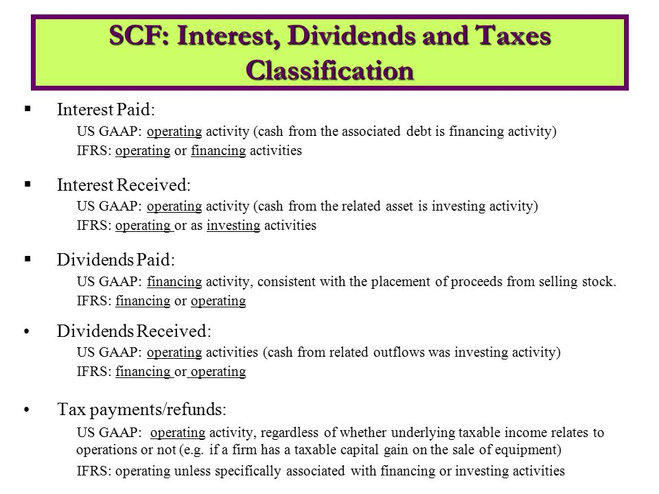SCF: Interest, Dividends and Taxes Classification