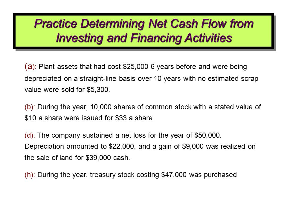 Practice Determining Net Cash Flow from Investing and Financing Activities